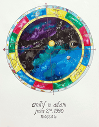 Gemini Wedding Chart – Emily & Adam